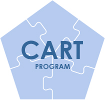 CART Program