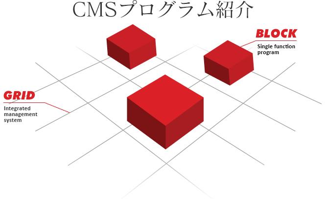 CMSプログラム紹介