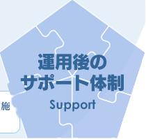 運用後のサポート体制